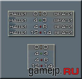 Панель игрового счета для WOT 0.9.0
