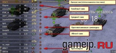 Контурные иконки с флагами и типами танков для world of tanks