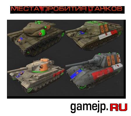 Места пробития танков для world of tanks 0.9.0