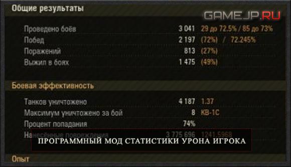 Программный мод статистики урона игрока