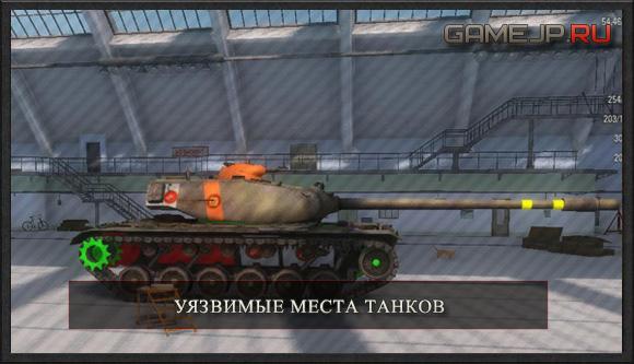 Уязвимые места танков 0.9.0