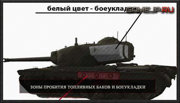Зоны Пробития Топливных Баков и Боеукладки Танков 0.9.0